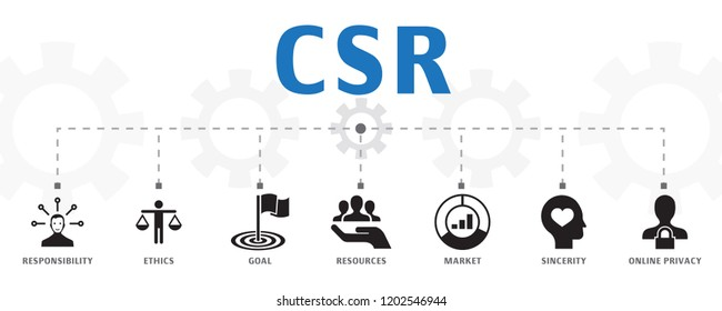 CSR concept template. Horizontal banner. Contains such icons as responsibility, sustainability, ethics, goal