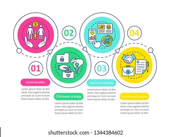 CSR vector infographic template. Corporate social responsibility. Business presentation design elements. Data visualization with steps and options. Process timeline chart. Workflow layout