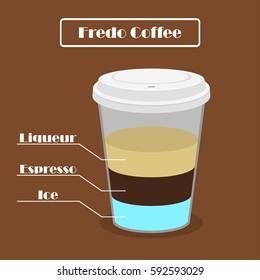 cup of coffee Fredo