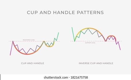 Kartenmuster-Formation für Pokal und Handle - bullische oder bärische technische Analyse-Umkehr oder Fortsetzung-Trend-Figur. Vektorgrafik, Kryptowährungsdiagramm, Devisen, Symbol für die Aufteilung der Handelspreise