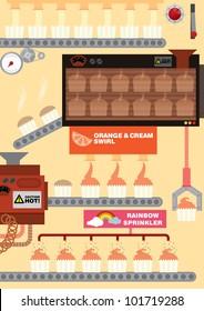 cupcake factory vector/illustration