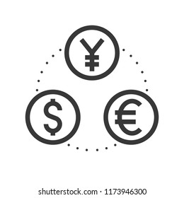 currency exchange euro yen and dollar, bank and financial related icon, editable stroke outline