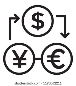 Currency exchange process, also known as foreign exchange