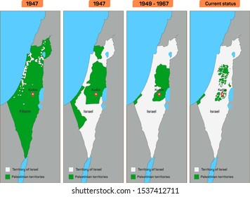 The current state of Palestine - Israel