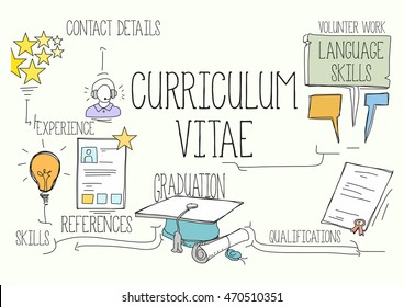 Curriculum Vitae Images Stock Photos Vectors Shutterstock