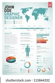 Curriculum vitae for designers