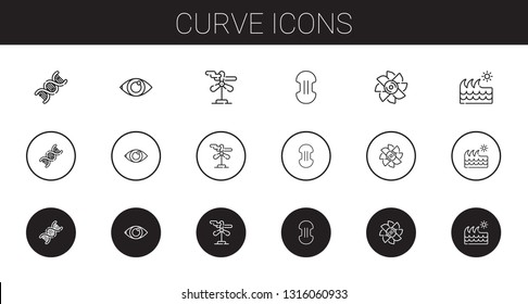curve icons set. Collection of curve with dna, eye, wind turbine, compress, turbine, wave. Editable and scalable curve icons.