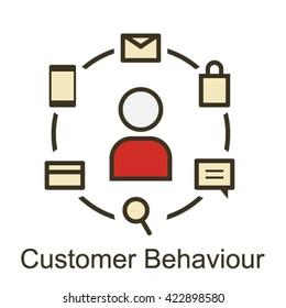 Customer behaviour icon