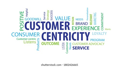Customer Centricity Word Cloud on a Blue Background