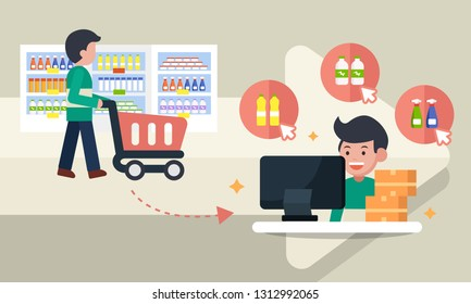 Customer channel, offline to online shopping. Grocery product. Retail business concept. Infographic vector illustration