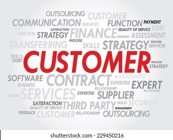 Customer concept in word tag cloud, vector background