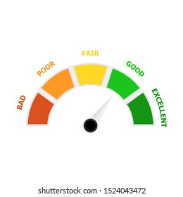 Customer credit rating, indicate payable for bank loan. Vector payable indicator, rating and indicate pointer, high and low illustration