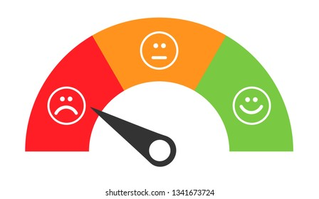 Customer icon emotions satisfaction meter with different symbol on background .