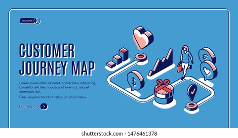 Customer journey map isometric landing page. Process of purchasing decision, buyer make purchase moving by specified route, promotion, search website. 3d vector illustration, line art, web banner