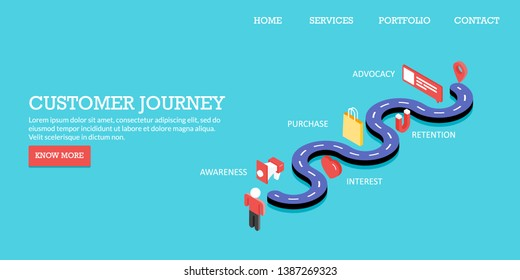 Customer journey road, Customer conversion map, 3D, isometric concept, flat design vector banner with icons and texts