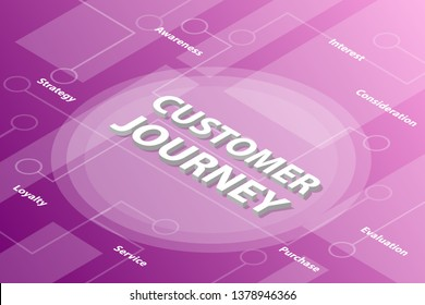 customer journey words isometric 3d word text concept with some related text and dot connected - vector illustration