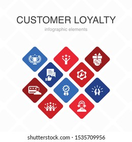 Customer Loyalty Infographic 10 option color design. reward, feedback, satisfaction, quality simple icons