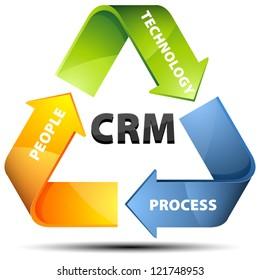 Customer Relationship Management Arrows