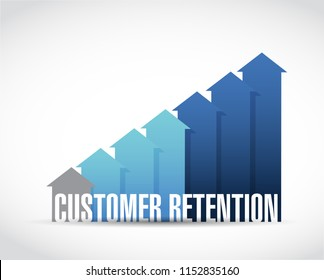 customer retention business graph isolated over a white background
