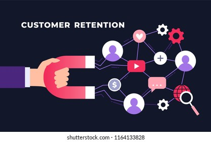 Customer retention strategy, Digital inbound marketing, Customer attraction flat ultraviolet vector banner infographics with icons isolated on dark background. Hand with big magnet.