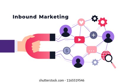Customer retention strategy, Digital inbound marketing, Customer attraction flat ultraviolet vector banner infographics with icons isolated on white background. Hand with big magnet.