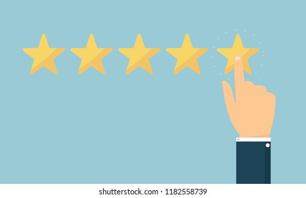 Customer reviews, rating, classification concept