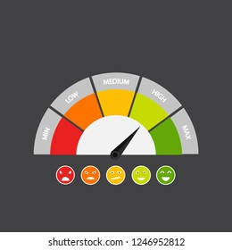 Customer satisfaction meter with different emotions. Vector illustration. Scale color with arrow from red to green and the scale of emotions design