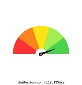 Customer satisfaction meter, speedometer. Vector illustration.