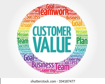 Customer Value Circle Stamp Word Cloud Stock Vector Royalty Free 334187477