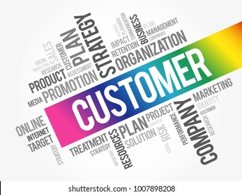 CUSTOMER word cloud collage, business concept background