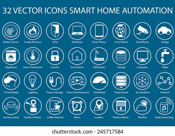 Customizable vector icons for infographics regarding smart home automation like smart thermostats, smart sensors, smart watch, gadgets, storage, servers, home automation, location services, appliances