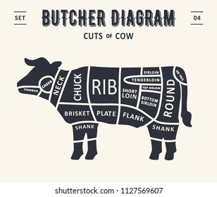 Cut of meat set. Poster Butcher diagram and scheme - Beef/cow. Vintage typographic. Diagrams for butcher shop, design for restaurant or cafe. Vector Illustration
