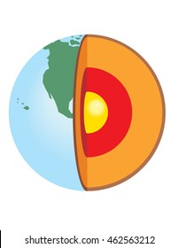 Cutaway illustration showing Earth's layers and core.