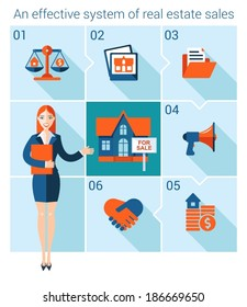 Cute businesswoman showing a vector icon set of real estate sales