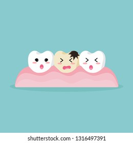 Cute cartoon teeth character caries development. dentist pulls out sick tooth. Dental care concept, illustration isolated on blue background. - Vector