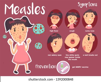 Cute info graphic of Measles