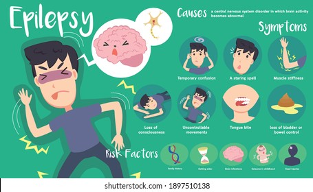 Cute infographic about the Epilepsy disease