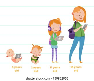 Cute vector illustration for children. Cartoon style. Isolated character. Modern technologies for kids. Girl growing up stages in different age. Smart phone, tablet.