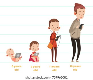 Cute vector illustration for children. Cartoon style. Isolated character. Modern technologies for kids. Boy growing up stages in different age. Smart phone, tablet.