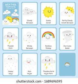 Cute weather bilingual flashcard vector set. Printable weather flashcard for kids. English Indonesian language.