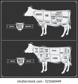 Cuts of beef. American and English method.