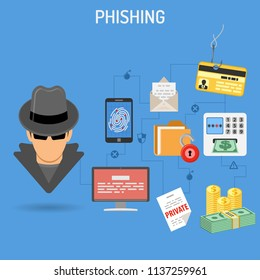 Cyber Crime Banner for Flyer, Poster, Web Site, Printing Advertising Like Hacker and Social Engineering. Isolated vector illustration