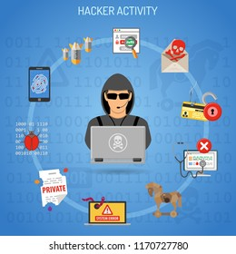 Cyber Crime and Hacker activity Concept with Flat style icons like Hacker, Virus, Bug, Error, Spam and Social Engineering. Vector illustration