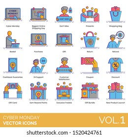 Cyber monday icons including biggest online shopping day, presents, bag, cart, basket, return, refund, 24 support, coupon, gift card, earn reward points, exclusive freebie, bundle, new product launch.