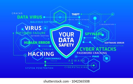Cyber risks infographic - cyber security online - data and network protection from hacker attacks - technology vector illustration