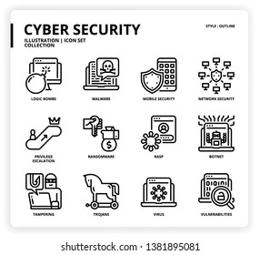 Cyber Security icon set for web design, book, magazine, poster, ads, app, etc.