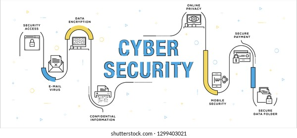 CYBER SECURITY INFOGRAPHIC CONCEPT