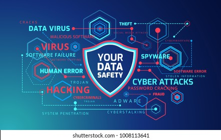 Cyber security protection concept infographics - technology shield vector technology infographics background