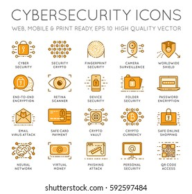 Cyber Security Thin Line icons set. Computer network protection. High Quality Premium outline symbol collection.