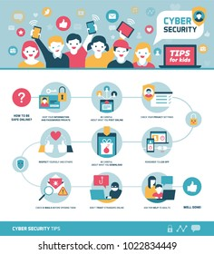 Cyber security tips for kids infographic: how to connect online and use social network safely, vector infographic with icons